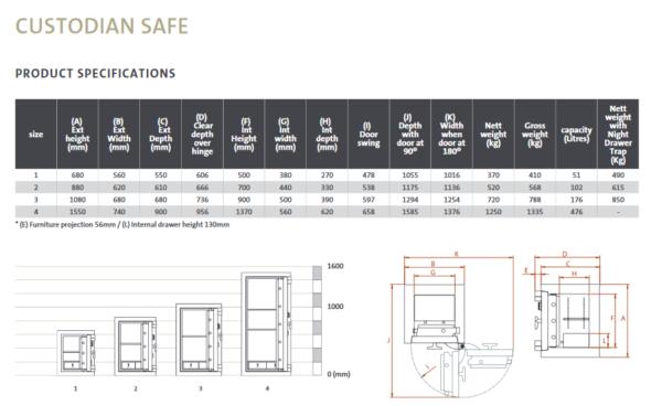CHUBB CUSTODIAN SAFE - SECURED BY KEYLOCK AND KEYLESS COMBINATION LOCK SIZE 2